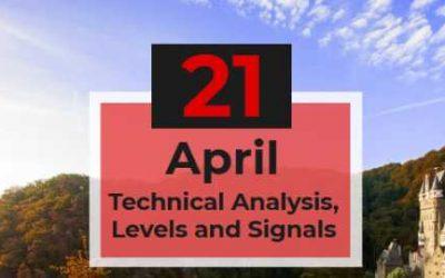 21-04-2020 DAX Analysis