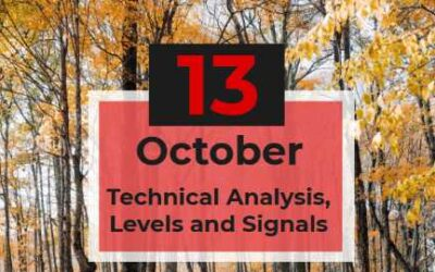 13-10-2020 DAX Analysis