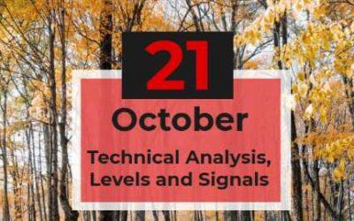 21-10-2020 DAX Analysis