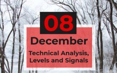 08-12-2020 DAX Analysis