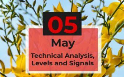 05-05-2021 Signal Update