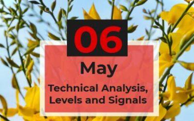 06-05-2021 Signal Update