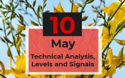 10-05-2021 Signal Update