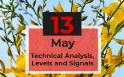 13-05-2021 Signal Update
