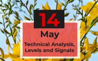 14-05-2021 Signal Update