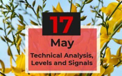 17-05-2021 Signal Update