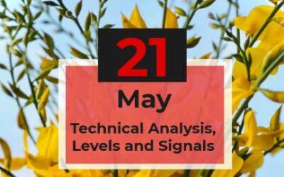 21-05-2021 Signal Update
