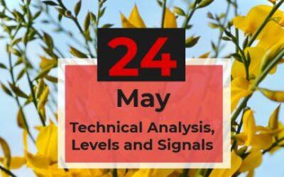 24-05-2021 Signal Update