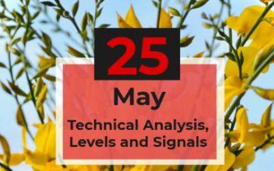 25-05-2021 Signal Update