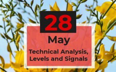 28-05-2021 Signal Update