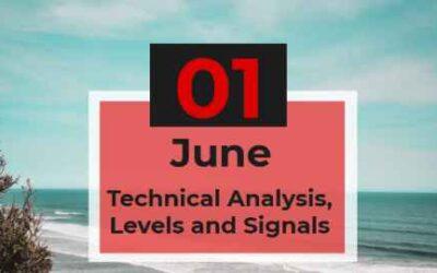 01-06-2021 Signal Update