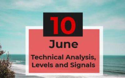 10-06-2021 Signal Update