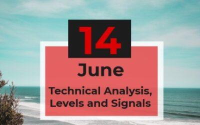 14-06-2021 Signal Update