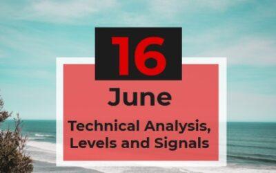 16-06-2021 Signal Update