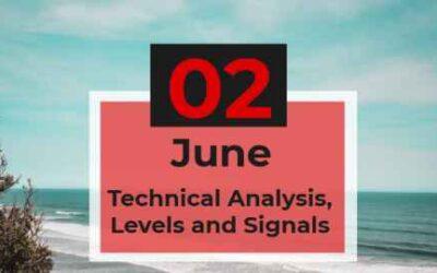 02-06-2021 Signal Update