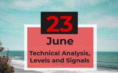 23-06-2021 Signal Update