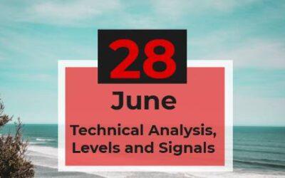 28-06-2021 Signal Update