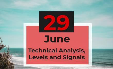 29-06-2021 Signal Update