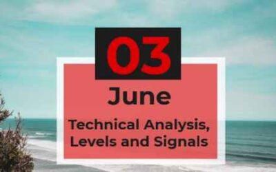 03-06-2021 Signal Update