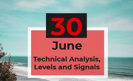 30-06-2021 Signal Update