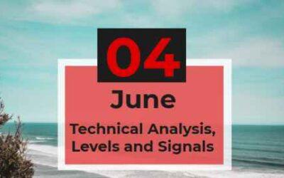 04-06-2021 Signal Update